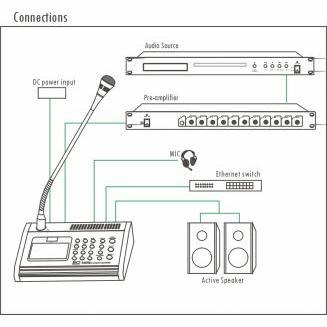 Micro chủ tọa ITC T-6702A