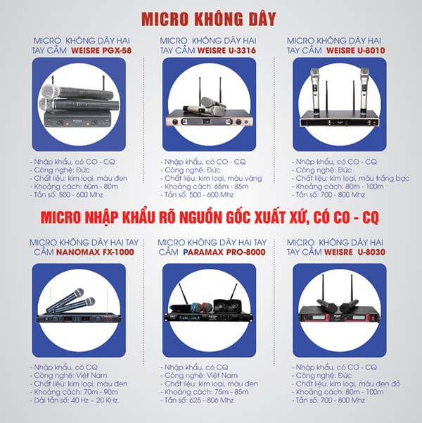 Micro không dây