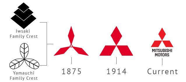 +1000 Mẫu Logo Đẹp - Ấn tượng nhất 2019 của các Brand hàng đầu thế giới 3
