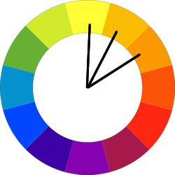 Các nguyên tắc phối màu trong thiết kế website