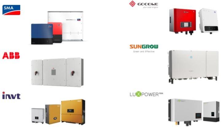 5 bước thiết kế hệ thống năng lượng mặt trời hòa lưới bạn nên biết 1